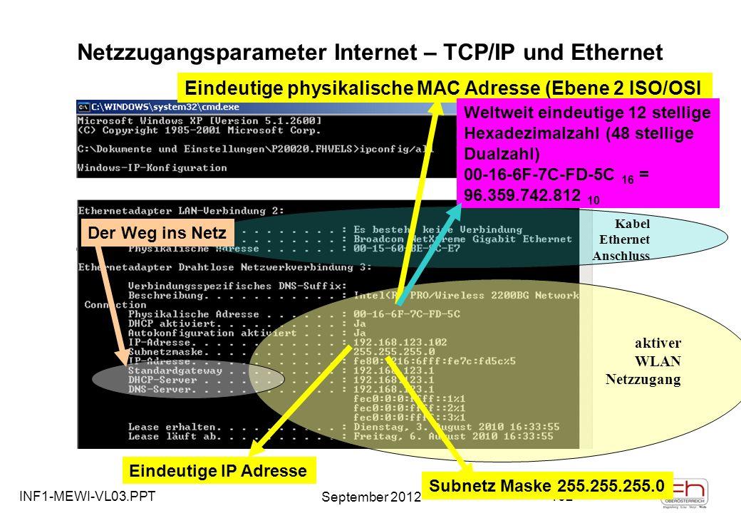 INF1-MEWI-VL03.PPT September 2012 162 Netzzugangsparameter Internet – TCP/IP und Ethernet Kabel Ethernet Anschluss aktiver WLAN Netzzugang Eindeutige physikalische MAC Adresse (Ebene 2 ISO/OSI Eindeutige IP Adresse Subnetz Maske 255.255.255.0 Der Weg ins Netz Weltweit eindeutige 12 stellige Hexadezimalzahl (48 stellige Dualzahl) 00-16-6F-7C-FD-5C 16 = 96.359.742.812 10