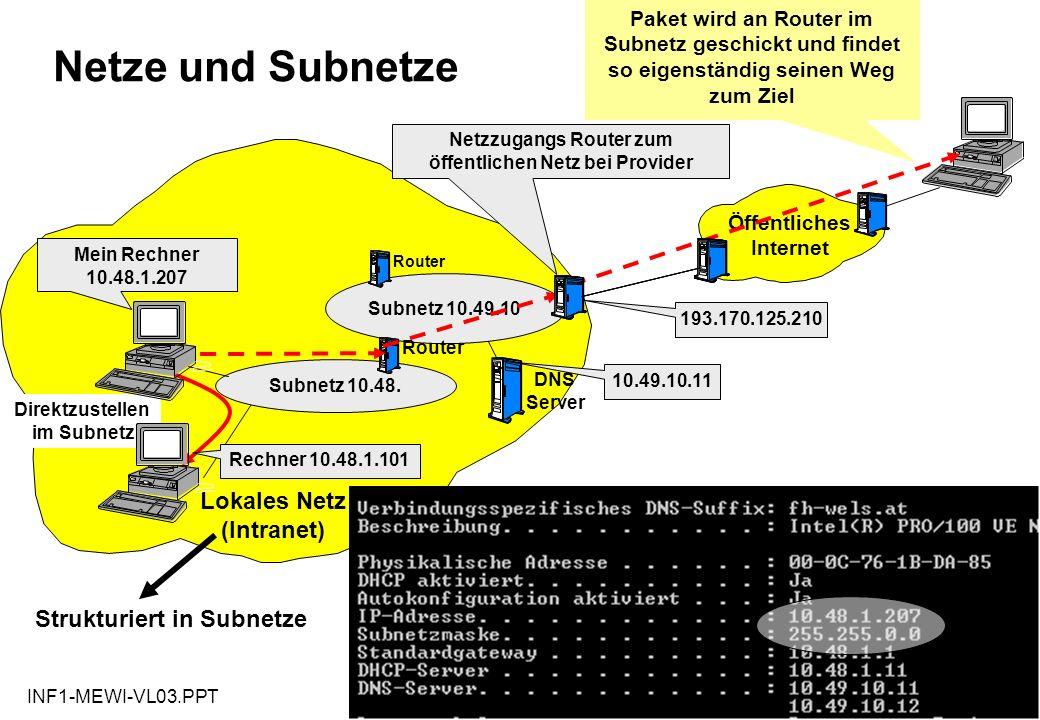 INF1-MEWI-VL03.PPT September 2012 163 Lokales Netz (Intranet) Netze und Subnetze Öffentliches Internet Direktzustellen im Subnetz Rechner 10.48.1.101 Subnetz 10.48.