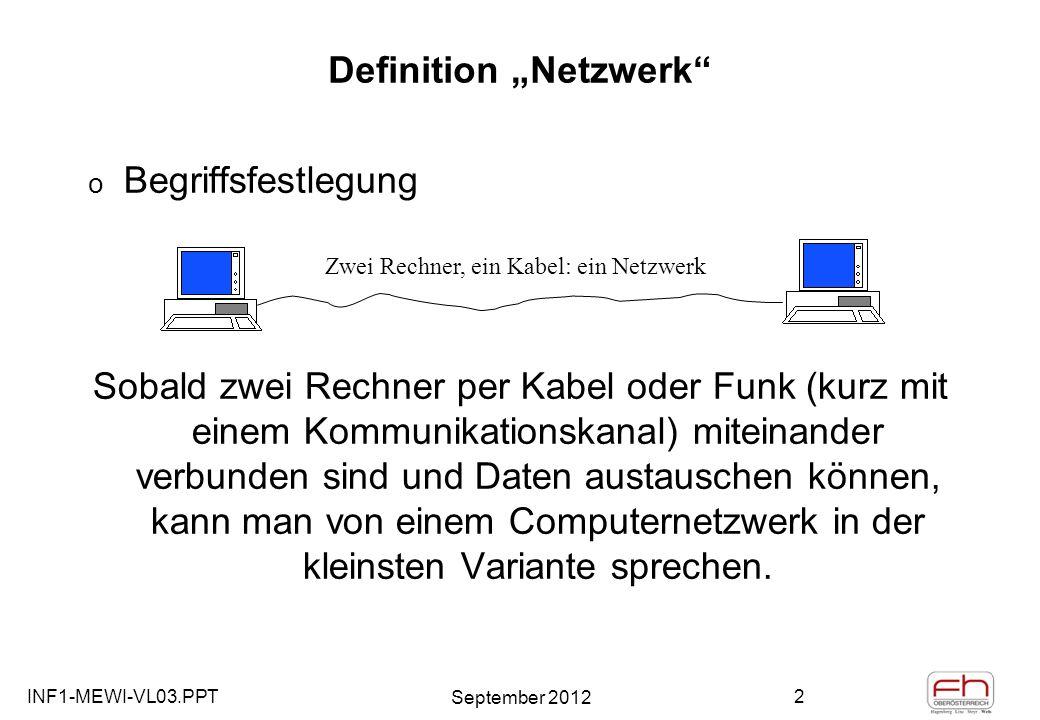 INF1-MEWI-VL03.PPT September 2012 2 Definition Netzwerk o Begriffsfestlegung Sobald zwei Rechner per Kabel oder Funk (kurz mit einem Kommunikationskanal) miteinander verbunden sind und Daten austauschen können, kann man von einem Computernetzwerk in der kleinsten Variante sprechen.