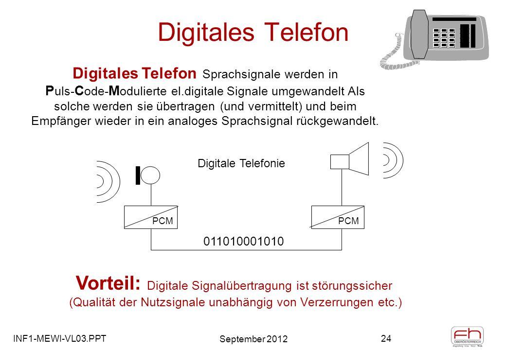 INF1-MEWI-VL03.PPT September 2012 24 Digitales Telefon Digitales Telefon Sprachsignale werden in P uls- C ode- M odulierte el.digitale Signale umgewandelt Als solche werden sie übertragen (und vermittelt) und beim Empfänger wieder in ein analoges Sprachsignal rückgewandelt.