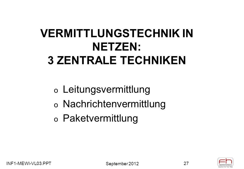 INF1-MEWI-VL03.PPT September 2012 27 VERMITTLUNGSTECHNIK IN NETZEN: 3 ZENTRALE TECHNIKEN o Leitungsvermittlung o Nachrichtenvermittlung o Paketvermittlung