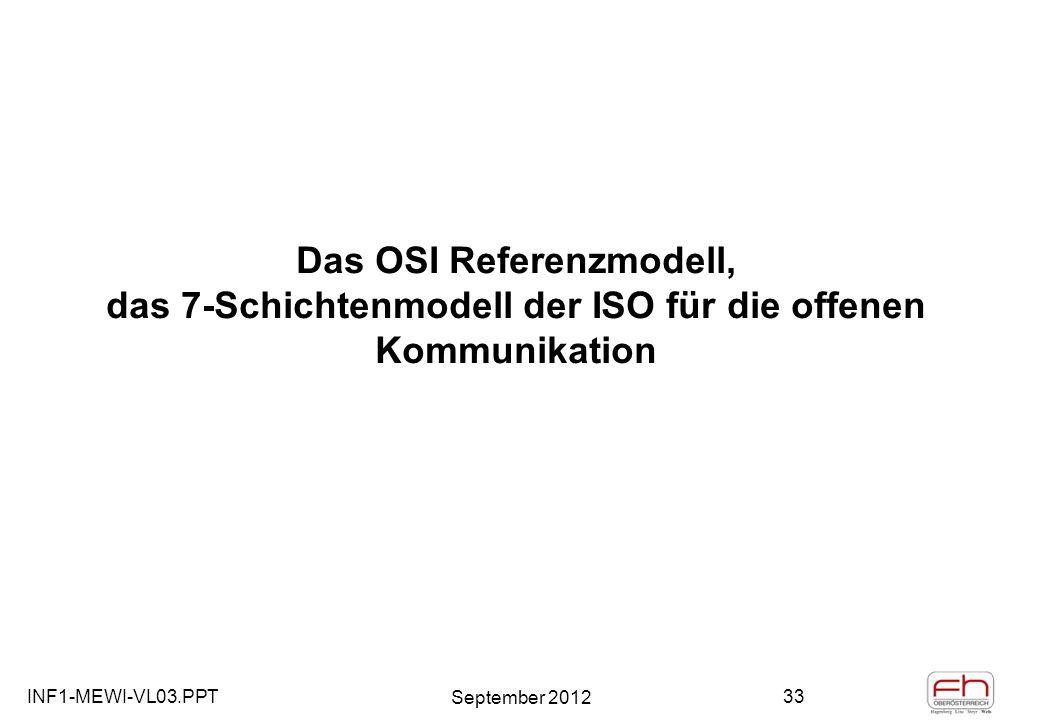 INF1-MEWI-VL03.PPT September 2012 33 Das OSI Referenzmodell, das 7-Schichtenmodell der ISO für die offenen Kommunikation