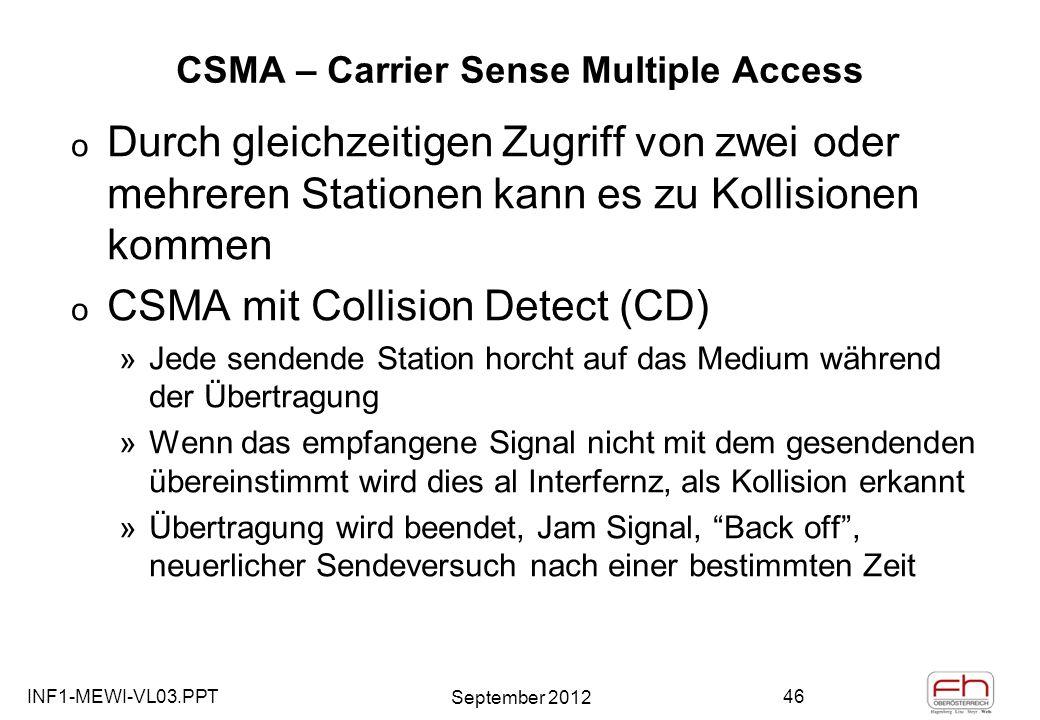 INF1-MEWI-VL03.PPT September 2012 46 CSMA – Carrier Sense Multiple Access o Durch gleichzeitigen Zugriff von zwei oder mehreren Stationen kann es zu Kollisionen kommen o CSMA mit Collision Detect (CD) »Jede sendende Station horcht auf das Medium während der Übertragung »Wenn das empfangene Signal nicht mit dem gesendenden übereinstimmt wird dies al Interfernz, als Kollision erkannt »Übertragung wird beendet, Jam Signal, Back off, neuerlicher Sendeversuch nach einer bestimmten Zeit