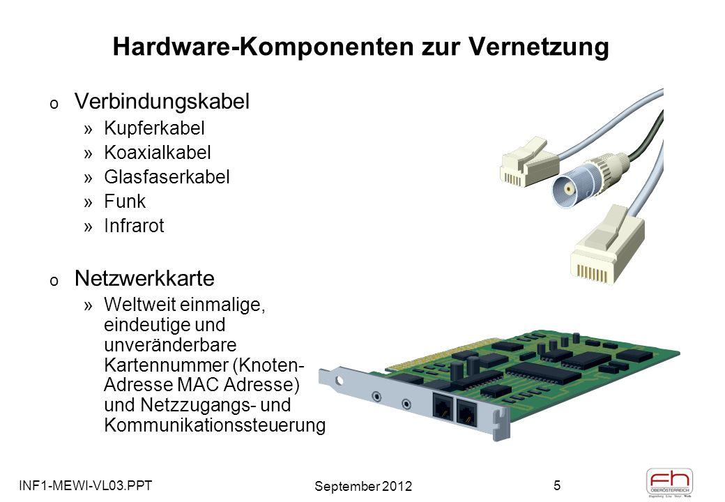 INF1-MEWI-VL03.PPT September 2012 5 Hardware-Komponenten zur Vernetzung o Verbindungskabel »Kupferkabel »Koaxialkabel »Glasfaserkabel »Funk »Infrarot o Netzwerkkarte »Weltweit einmalige, eindeutige und unveränderbare Kartennummer (Knoten- Adresse MAC Adresse) und Netzzugangs- und Kommunikationssteuerung