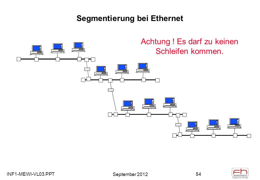 INF1-MEWI-VL03.PPT September 2012 54 Segmentierung bei Ethernet Achtung .