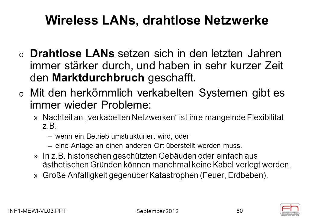 INF1-MEWI-VL03.PPT September 2012 60 Wireless LANs, drahtlose Netzwerke o Drahtlose LANs setzen sich in den letzten Jahren immer stärker durch, und haben in sehr kurzer Zeit den Marktdurchbruch geschafft.