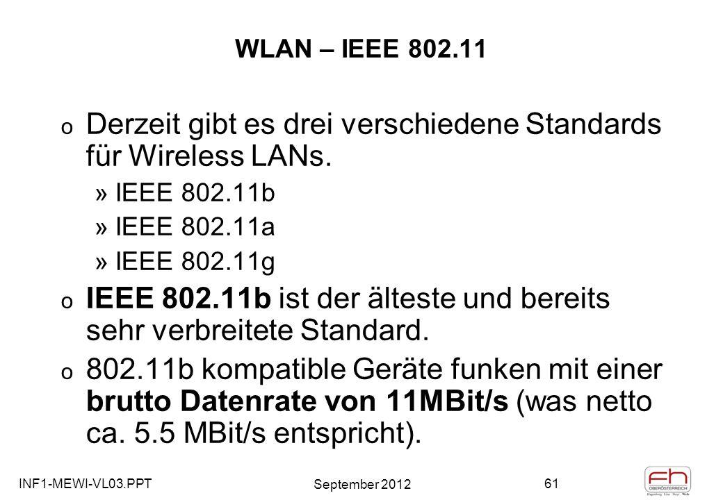 INF1-MEWI-VL03.PPT September 2012 61 WLAN – IEEE 802.11 o Derzeit gibt es drei verschiedene Standards für Wireless LANs.