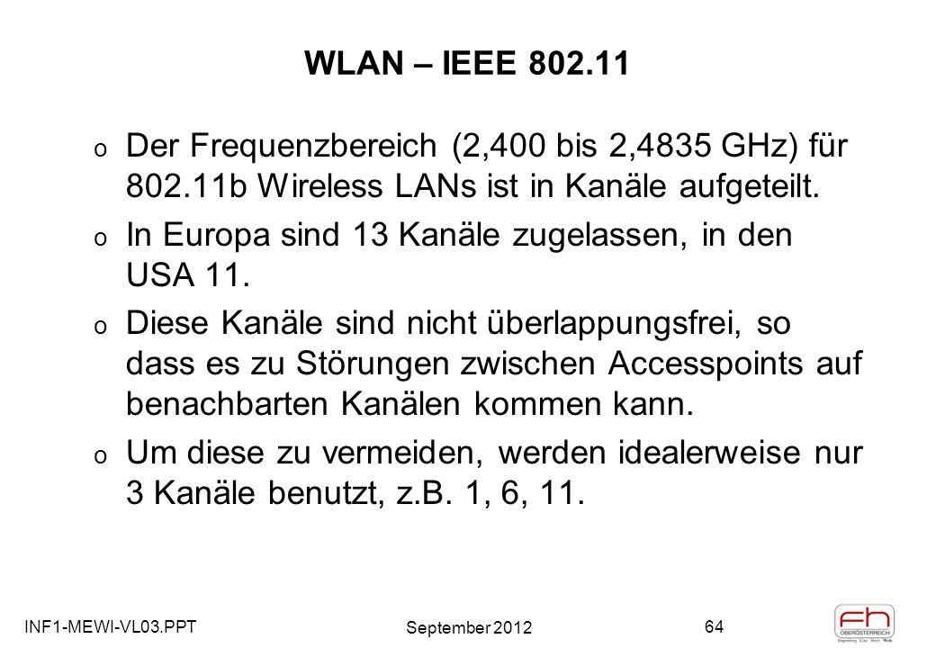 INF1-MEWI-VL03.PPT September 2012 64 WLAN – IEEE 802.11 o Der Frequenzbereich (2,400 bis 2,4835 GHz) für 802.11b Wireless LANs ist in Kanäle aufgeteilt.