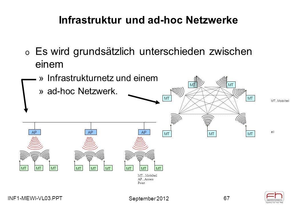 INF1-MEWI-VL03.PPT September 2012 67 Infrastruktur und ad-hoc Netzwerke o Es wird grundsätzlich unterschieden zwischen einem »Infrastrukturnetz und einem »ad-hoc Netzwerk.
