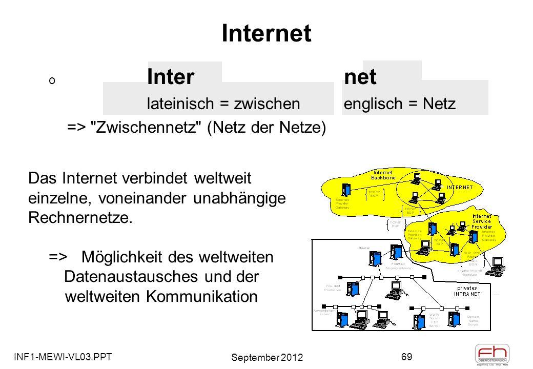 INF1-MEWI-VL03.PPT September 2012 69 Internet o Internet lateinisch = zwischen englisch = Netz => Zwischennetz (Netz der Netze) Das Internet verbindet weltweit einzelne, voneinander unabhängige Rechnernetze.