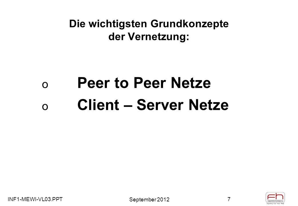INF1-MEWI-VL03.PPT September 2012 7 Die wichtigsten Grundkonzepte der Vernetzung: o Peer to Peer Netze o Client – Server Netze