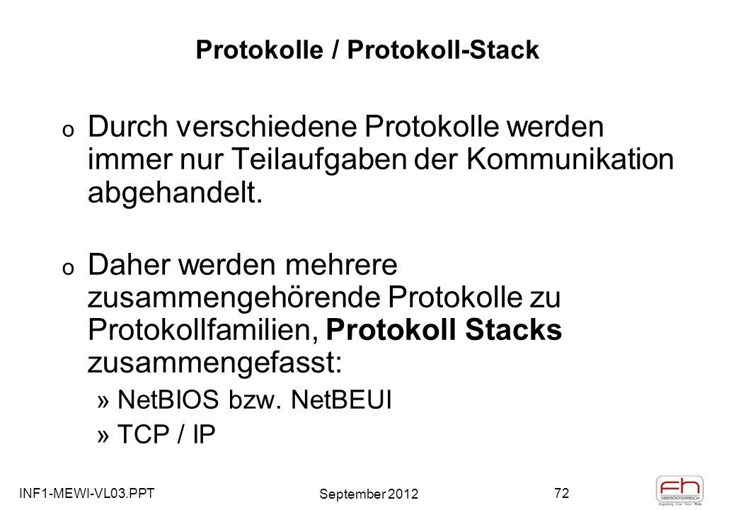 INF1-MEWI-VL03.PPT September 2012 72 Protokolle / Protokoll-Stack o Durch verschiedene Protokolle werden immer nur Teilaufgaben der Kommunikation abgehandelt.