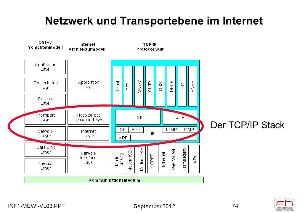 INF1-MEWI-VL03.PPT September 2012 74 Netzwerk und Transportebene im Internet Der TCP/IP Stack