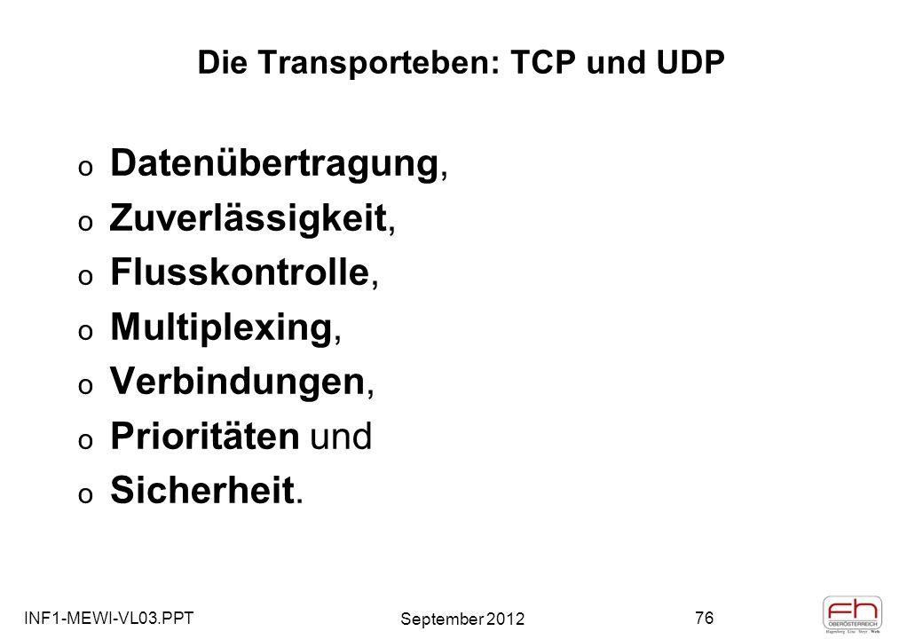 INF1-MEWI-VL03.PPT September 2012 76 Die Transporteben: TCP und UDP o Datenübertragung, o Zuverlässigkeit, o Flusskontrolle, o Multiplexing, o Verbindungen, o Prioritäten und o Sicherheit.