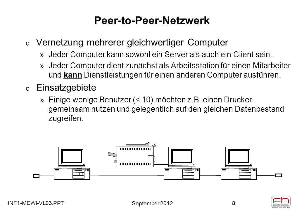 INF1-MEWI-VL03.PPT September 2012 8 Peer-to-Peer-Netzwerk o Vernetzung mehrerer gleichwertiger Computer »Jeder Computer kann sowohl ein Server als auch ein Client sein.