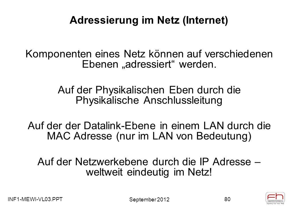 INF1-MEWI-VL03.PPT September 2012 80 Adressierung im Netz (Internet) Komponenten eines Netz können auf verschiedenen Ebenen adressiert werden.