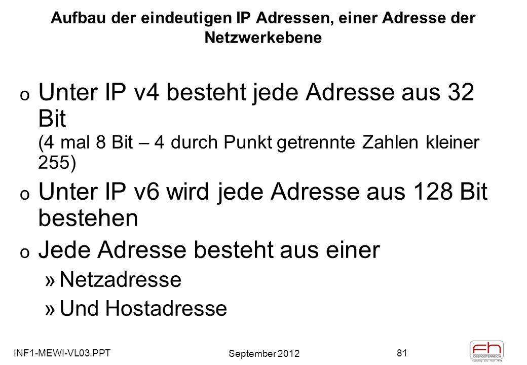 INF1-MEWI-VL03.PPT September 2012 81 Aufbau der eindeutigen IP Adressen, einer Adresse der Netzwerkebene o Unter IP v4 besteht jede Adresse aus 32 Bit (4 mal 8 Bit – 4 durch Punkt getrennte Zahlen kleiner 255) o Unter IP v6 wird jede Adresse aus 128 Bit bestehen o Jede Adresse besteht aus einer »Netzadresse »Und Hostadresse