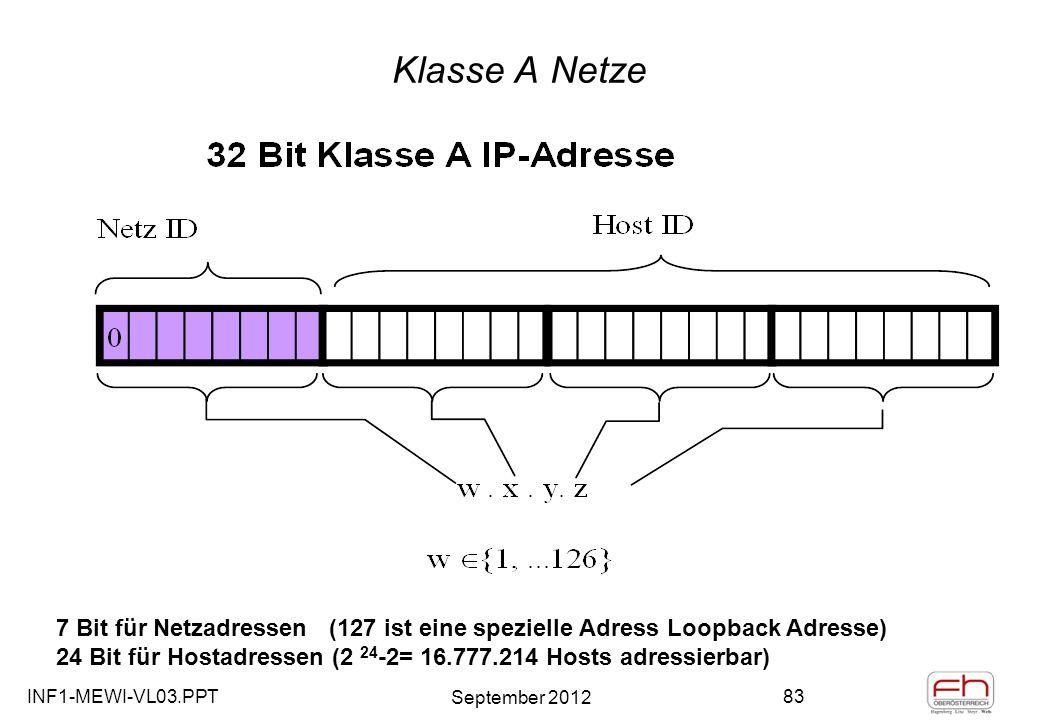INF1-MEWI-VL03.PPT September 2012 83 Klasse A Netze 7 Bit für Netzadressen (127 ist eine spezielle Adress Loopback Adresse) 24 Bit für Hostadressen (2 24 -2= 16.777.214 Hosts adressierbar)