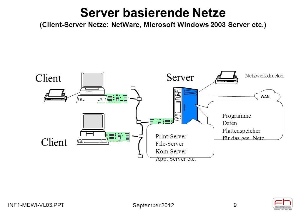 INF1-MEWI-VL03.PPT September 2012 9 Server basierende Netze (Client-Server Netze: NetWare, Microsoft Windows 2003 Server etc.) Netzwerkdrucker WAN Programme Daten Plattenspeicher für das ges.