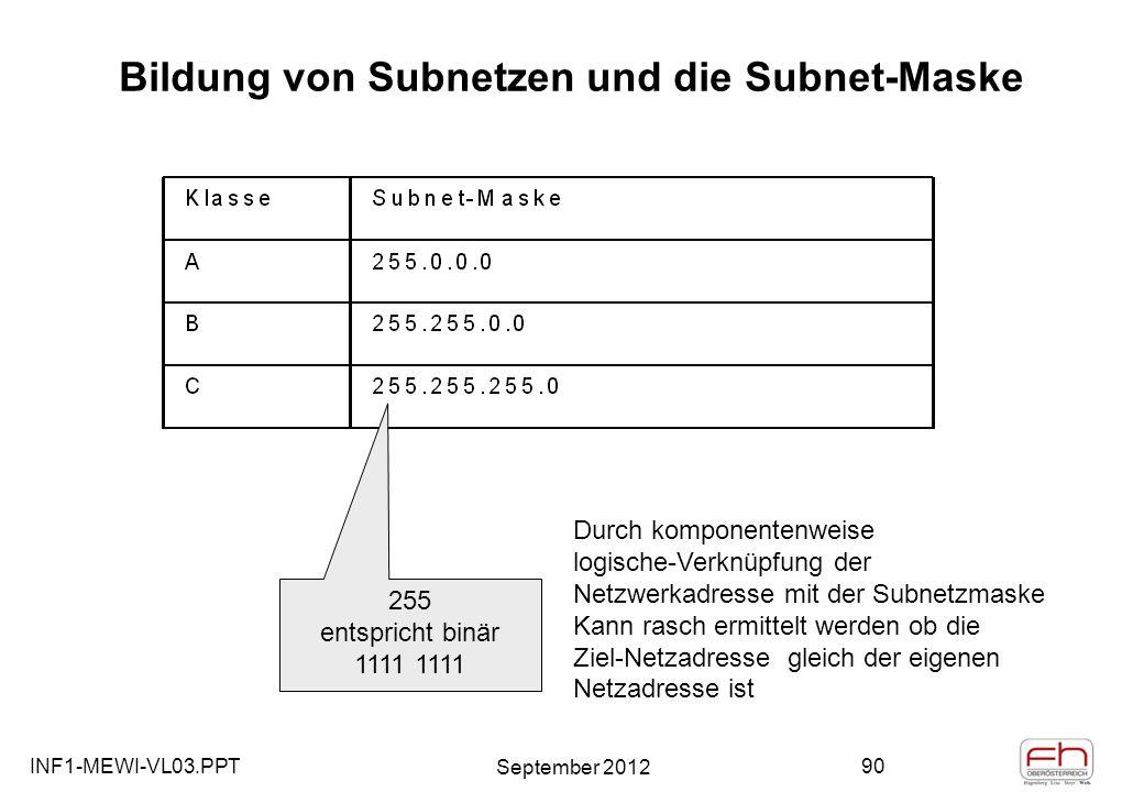 INF1-MEWI-VL03.PPT September 2012 90 Bildung von Subnetzen und die Subnet-Maske 255 entspricht binär 1111 1111 Durch komponentenweise logische-Verknüpfung der Netzwerkadresse mit der Subnetzmaske Kann rasch ermittelt werden ob die Ziel-Netzadresse gleich der eigenen Netzadresse ist