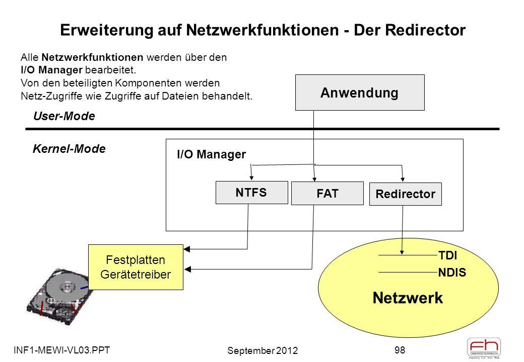 INF1-MEWI-VL03.PPT September 2012 98 Erweiterung auf Netzwerkfunktionen - Der Redirector Anwendung User-Mode Kernel-Mode I/O Manager NTFS FAT Festplatten Gerätetreiber Alle Netzwerkfunktionen werden über den I/O Manager bearbeitet.