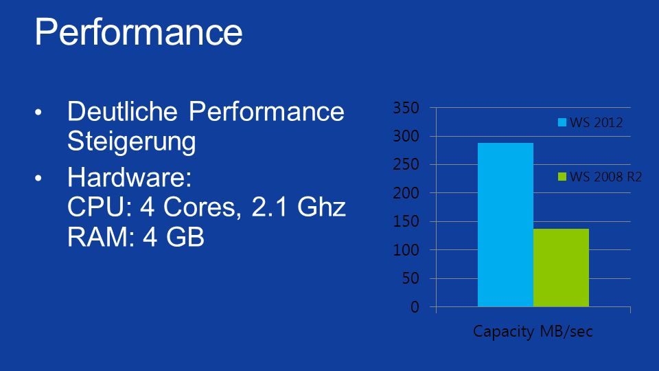 Performance Deutliche Performance Steigerung Hardware: CPU: 4 Cores, 2.1 Ghz RAM: 4 GB