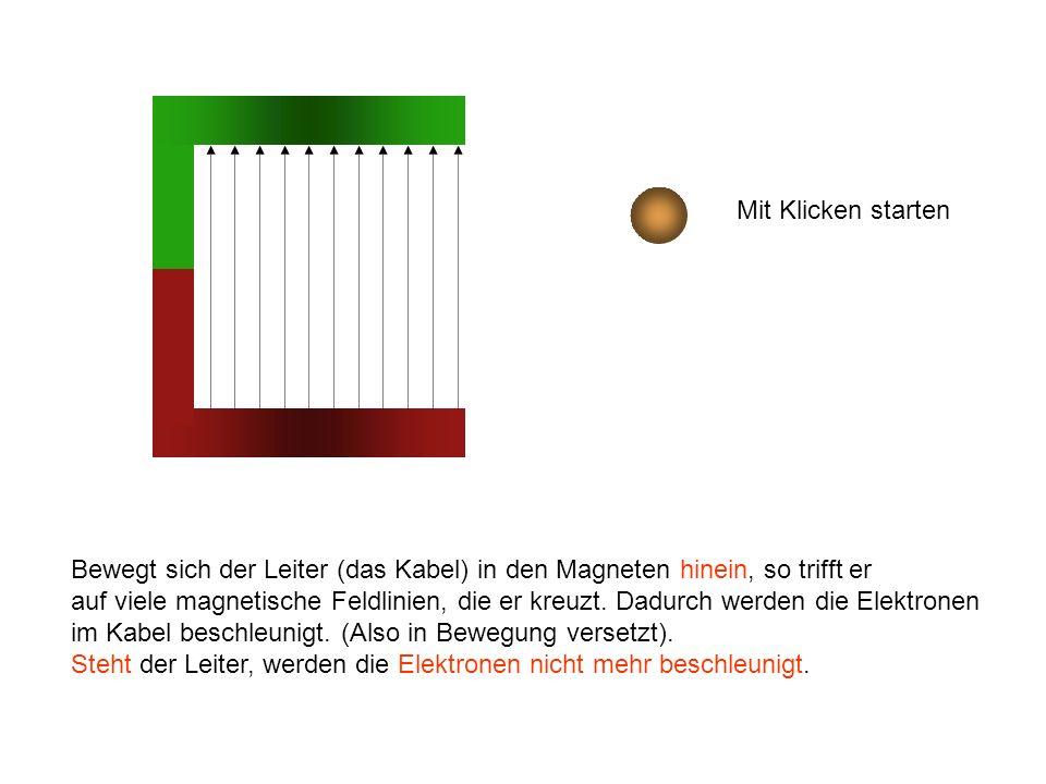 Bewegt sich der Leiter (das Kabel) in den Magneten hinein, so trifft er auf viele magnetische Feldlinien, die er kreuzt. Dadurch werden die Elektronen