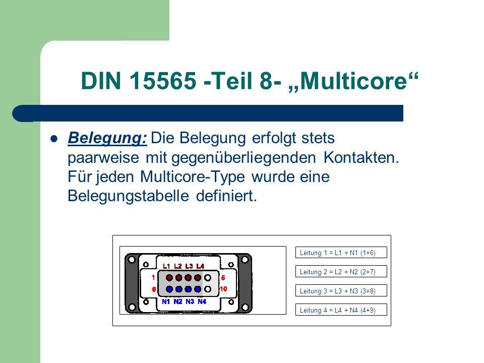 DIN 15565 -Teil 8- Multicore Belegung: Die Belegung erfolgt stets paarweise mit gegenüberliegenden Kontakten. Für jeden Multicore-Type wurde eine Bele