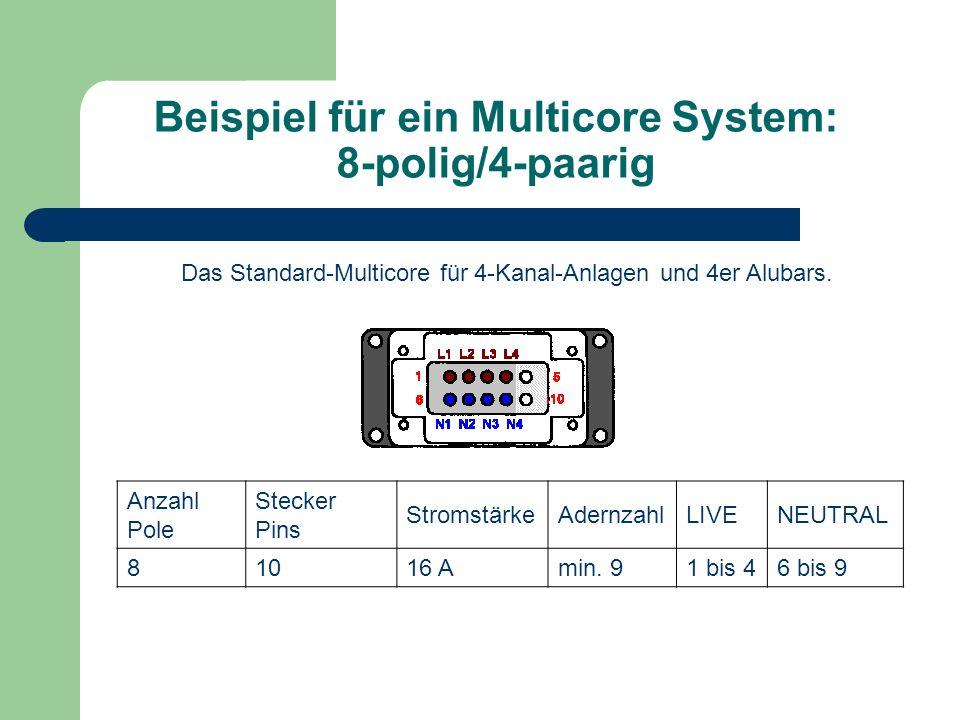 Beispiel für ein Multicore System: 8-polig/4-paarig Das Standard-Multicore für 4-Kanal-Anlagen und 4er Alubars. Anzahl Pole Stecker Pins StromstärkeAd