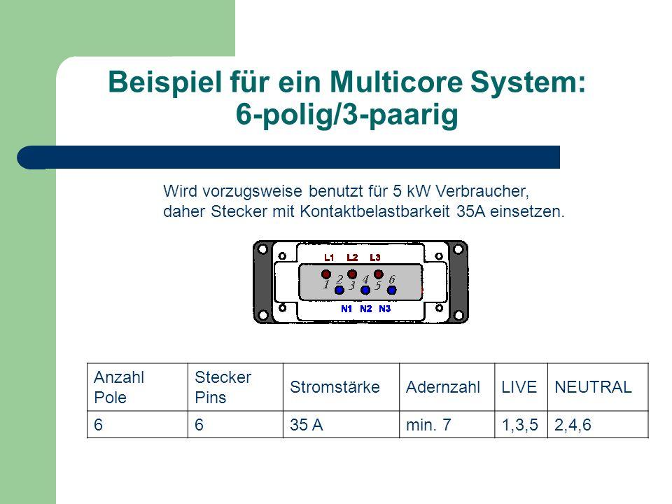 Beispiel für ein Multicore System: 6-polig/3-paarig Wird vorzugsweise benutzt für 5 kW Verbraucher, daher Stecker mit Kontaktbelastbarkeit 35A einsetz