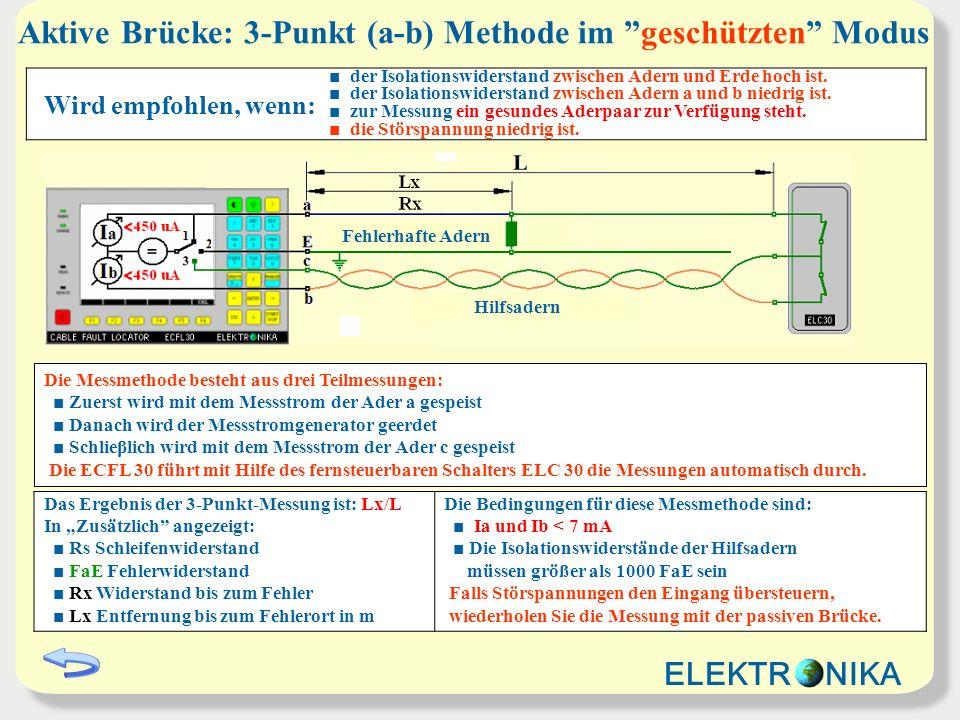 Aktive Brücke: 3-Punkt (a-b) Methode im geschützten Modus Wird empfohlen, wenn: der Isolationswiderstand zwischen Adern und Erde hoch ist. der Isolati