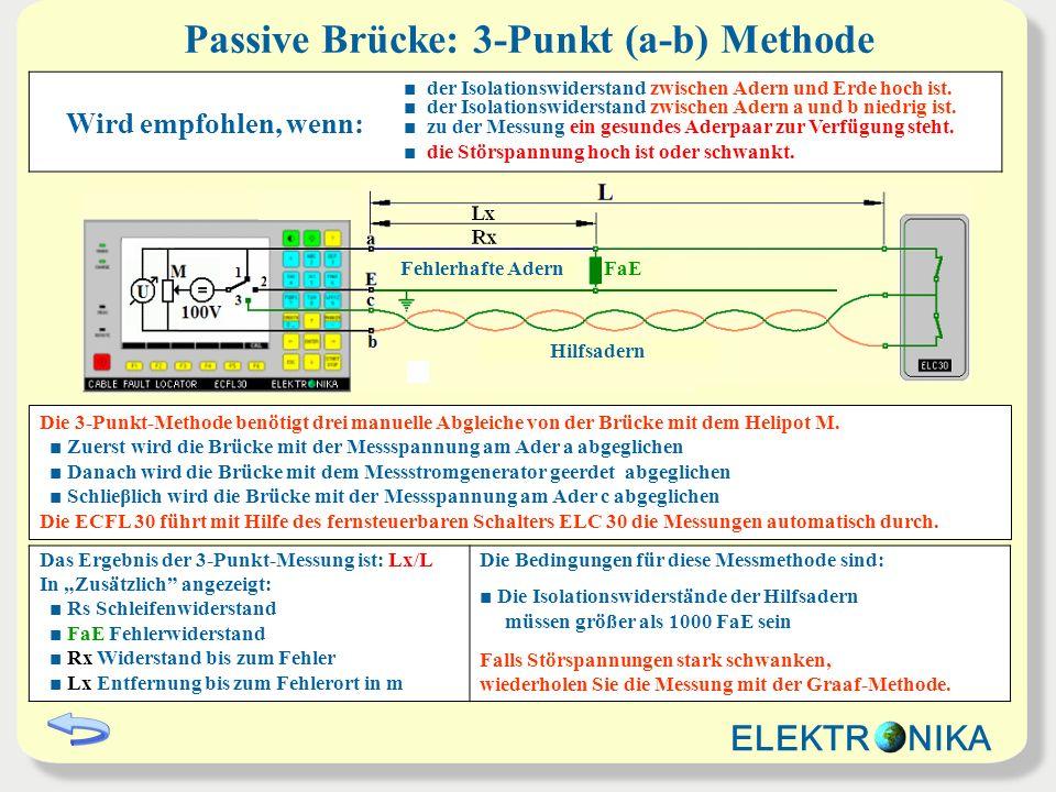 Passive Brücke: 3-Punkt (a-b) Methode Wird empfohlen, wenn: der Isolationswiderstand zwischen Adern und Erde hoch ist. der Isolationswiderstand zwisch