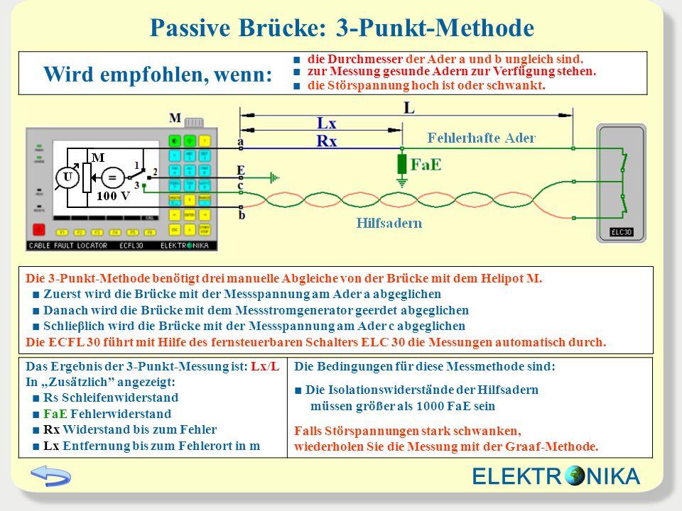 Passive Brücke: 3-Punkt-Methode Wird empfohlen, wenn: die Durchmesser der Ader a und b ungleich sind. zur Messung gesunde Adern zur Verfügung stehen.