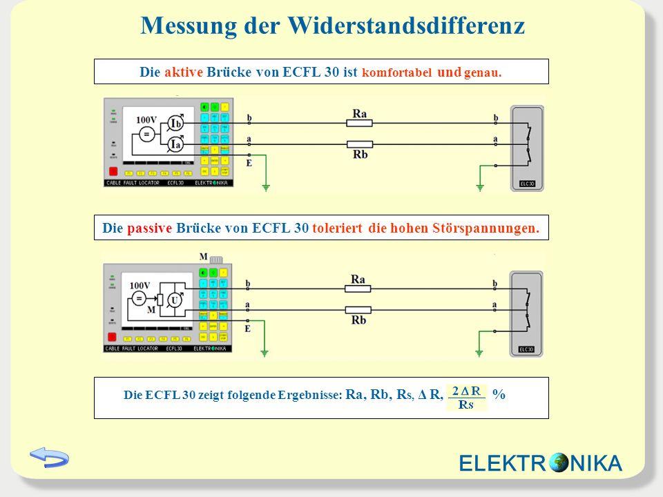 Messung der Widerstandsdifferenz Die aktive Brücke von ECFL 30 ist komfortabel und genau. Die passive Brücke von ECFL 30 toleriert die hohen Störspann