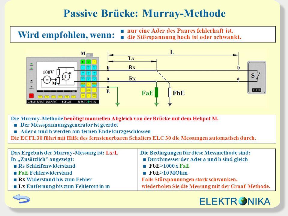 Passive Brücke: Murray-Methode Das Ergebnis der Murray-Messung ist: Lx/L In Zusätzlich angezeigt: Rs Schleifenwiderstand FaE Fehlerwiderstand Rx Wider