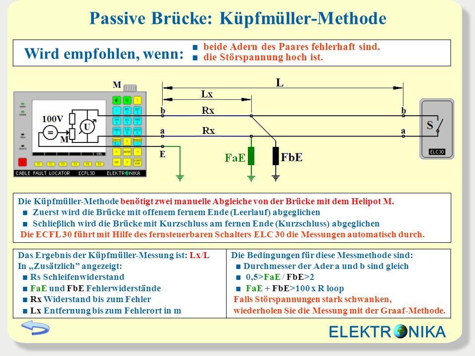 Passive Brücke: Küpfmüller-Methode Das Ergebnis der Küpfmüller-Messung ist: Lx/L In Zusätzlich angezeigt: Rs Schleifenwiderstand FaE und FbE Fehlerwid