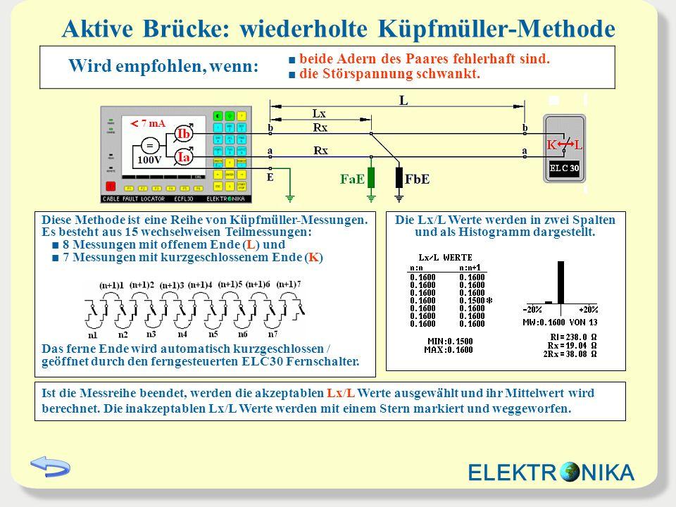 Die Lx/L Werte werden in zwei Spalten und als Histogramm dargestellt. Aktive Brücke: wiederholte Küpfmüller-Methode Wird empfohlen, wenn: beide Adern