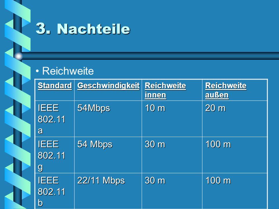 3. Nachteile Teilung der GeschwindigkeitTeilung der Geschwindigkeit StahlwändeStahlwände Probleme Wlan im engen RaumProbleme Wlan im engen Raum Wlan u