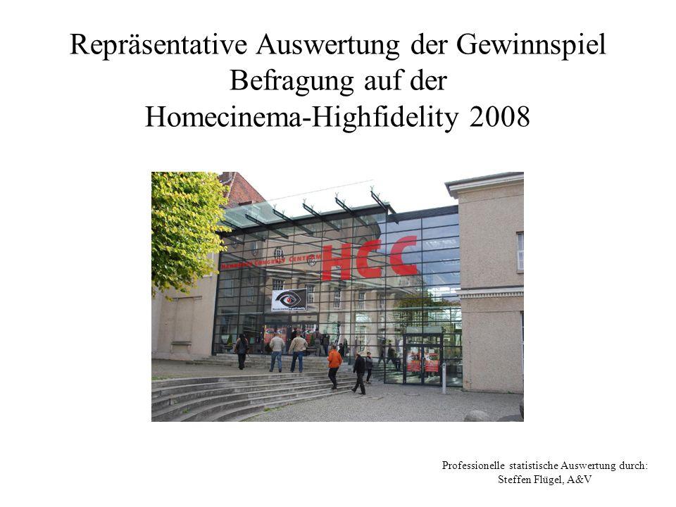 Repräsentative Auswertung der Gewinnspiel Befragung auf der Homecinema-Highfidelity 2008 Professionelle statistische Auswertung durch: Steffen Flügel, A&V