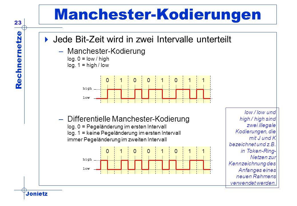 Jonietz Rechnernetze 23 Manchester-Kodierungen Jede Bit-Zeit wird in zwei Intervalle unterteilt –Manchester-Kodierung log. 0 = low / high log. 1 = hig