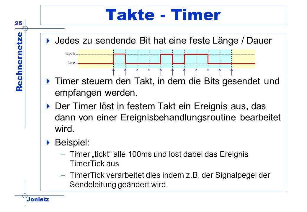 Jonietz Rechnernetze 25 Takte - Timer Jedes zu sendende Bit hat eine feste Länge / Dauer Timer steuern den Takt, in dem die Bits gesendet und empfange