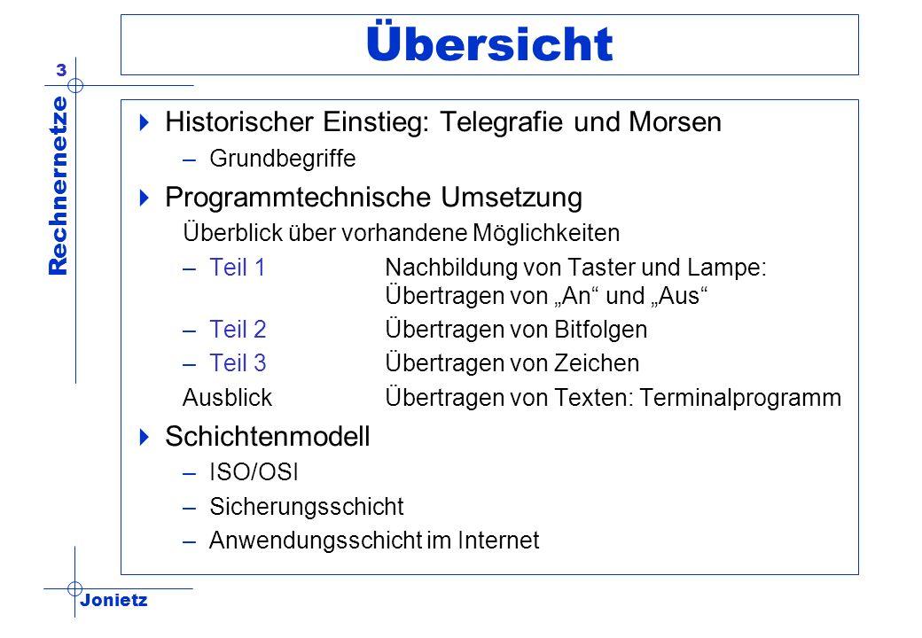 Jonietz Rechnernetze 3 Übersicht Historischer Einstieg: Telegrafie und Morsen –Grundbegriffe Programmtechnische Umsetzung Überblick über vorhandene Mö