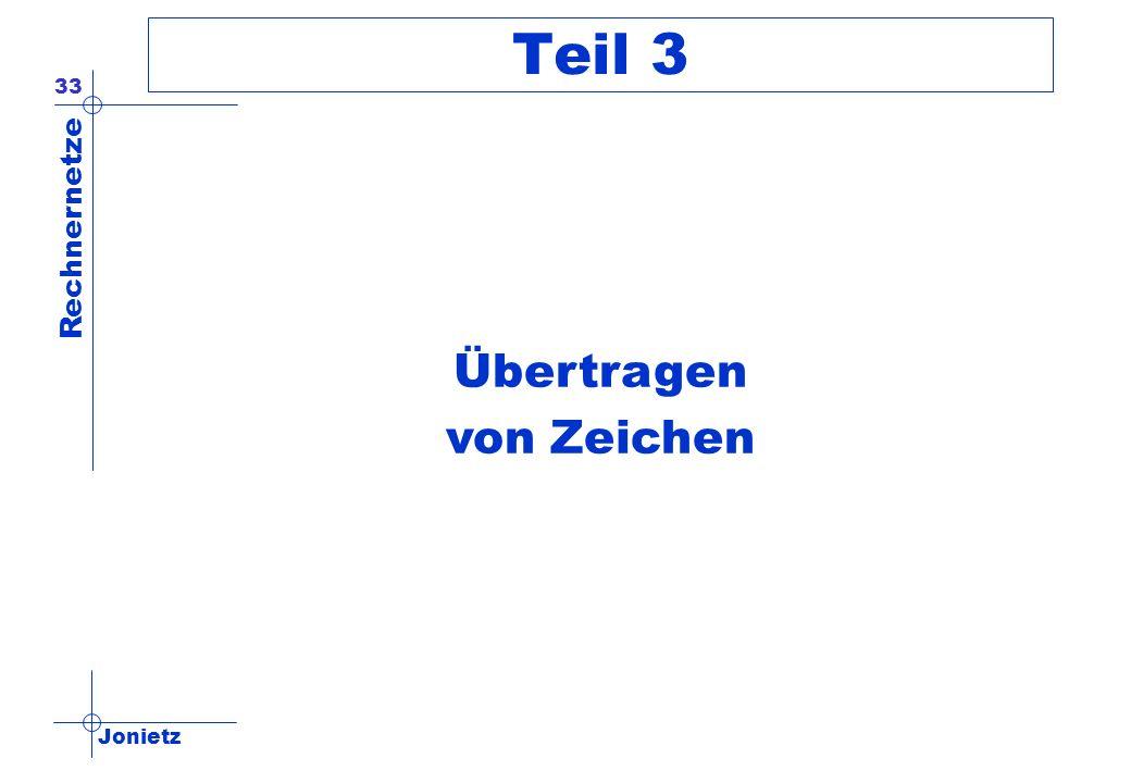 Jonietz Rechnernetze 33 Teil 3 Übertragen von Zeichen