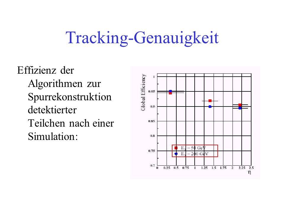 Tracking-Genauigkeit Effizienz der Algorithmen zur Spurrekonstruktion detektierter Teilchen nach einer Simulation: