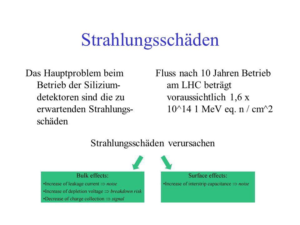 Strahlungsschäden Das Hauptproblem beim Betrieb der Silizium- detektoren sind die zu erwartenden Strahlungs- schäden Fluss nach 10 Jahren Betrieb am L