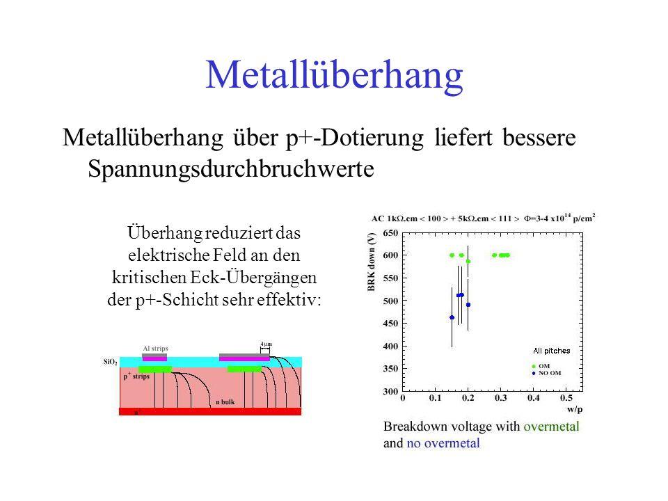 Metallüberhang Metallüberhang über p+-Dotierung liefert bessere Spannungsdurchbruchwerte Überhang reduziert das elektrische Feld an den kritischen Eck