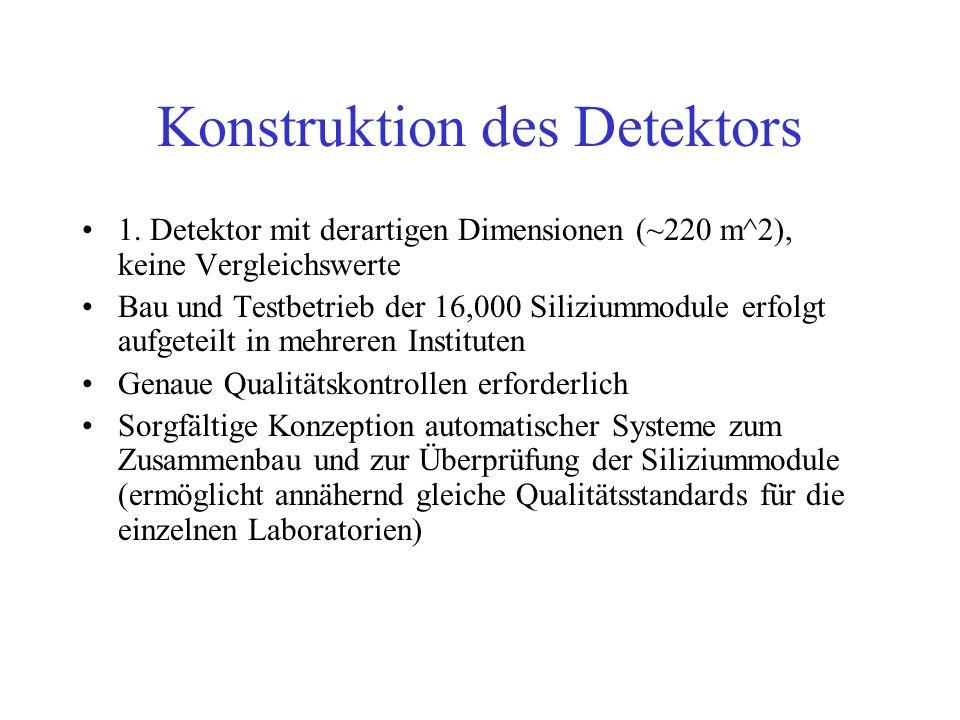 Konstruktion des Detektors 1. Detektor mit derartigen Dimensionen (~220 m^2), keine Vergleichswerte Bau und Testbetrieb der 16,000 Siliziummodule erfo