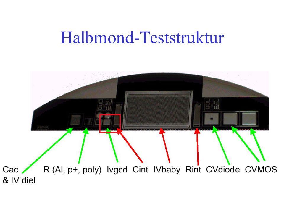 Halbmond-Teststruktur