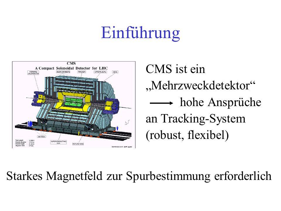 Einführung CMS ist ein Mehrzweckdetektor hohe Ansprüche an Tracking-System (robust, flexibel) Starkes Magnetfeld zur Spurbestimmung erforderlich