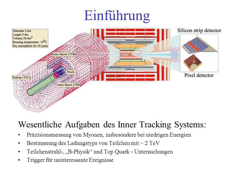 Einführung Wesentliche Aufgaben des Inner Tracking Systems: Präzisionsmessung von Myonen, insbesondere bei niedrigen Energien Bestimmung des Ladungsty